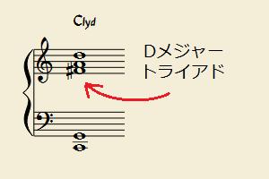 リディアンスケールをアッパーストラクチャートライアドを使ってヴォイシングした例