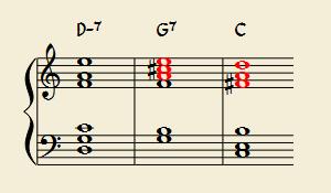 リディアン7thスケールのアッパーストラクチャートライアドによるヴォイシング例