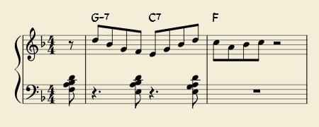 簡単なツーファイブのリック練習の例