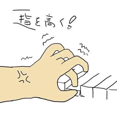 ハイフィンガー奏法のイメージ