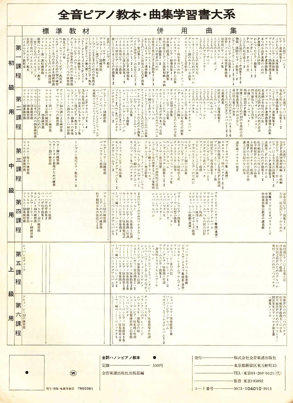 40年以上前のハノンの全音ピアノ教本・曲集学習大系